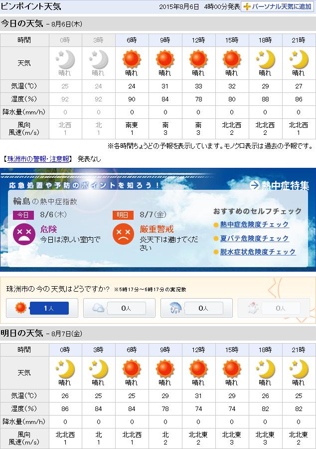 08-06天気予報
