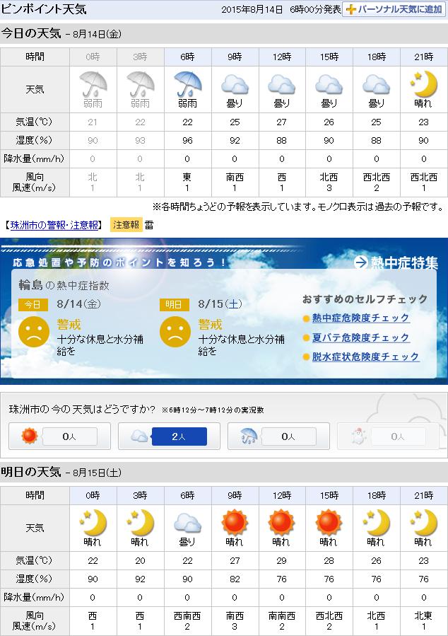 08-14天気予報