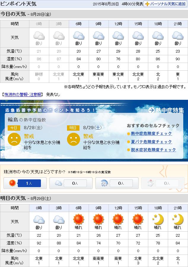 08-28天気予報