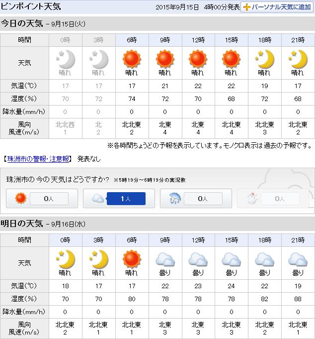 09-15天気予報