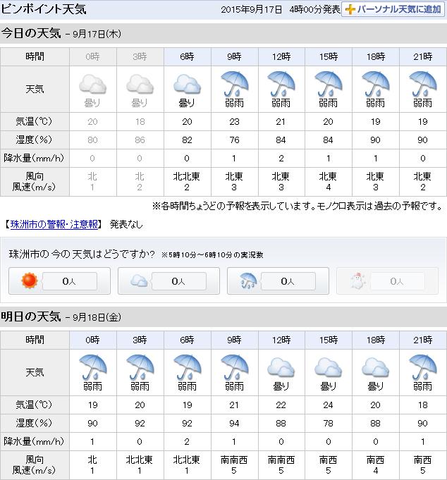 09-17天気予報