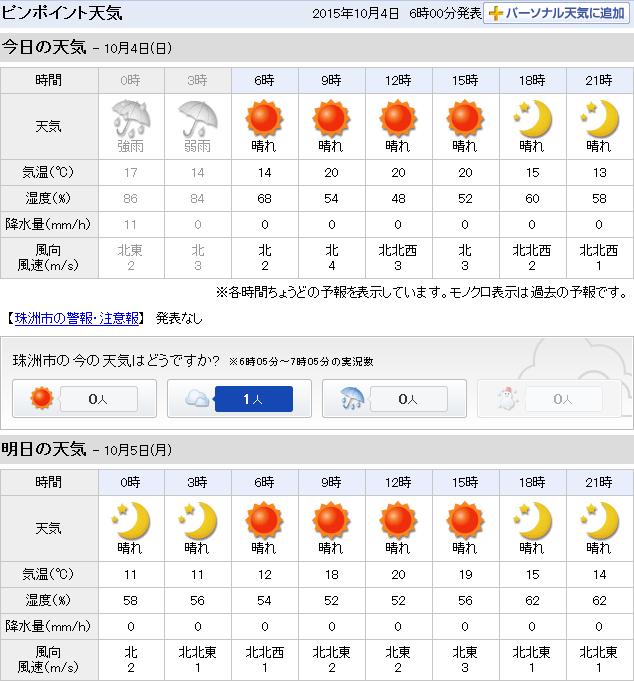 10-04天気予報