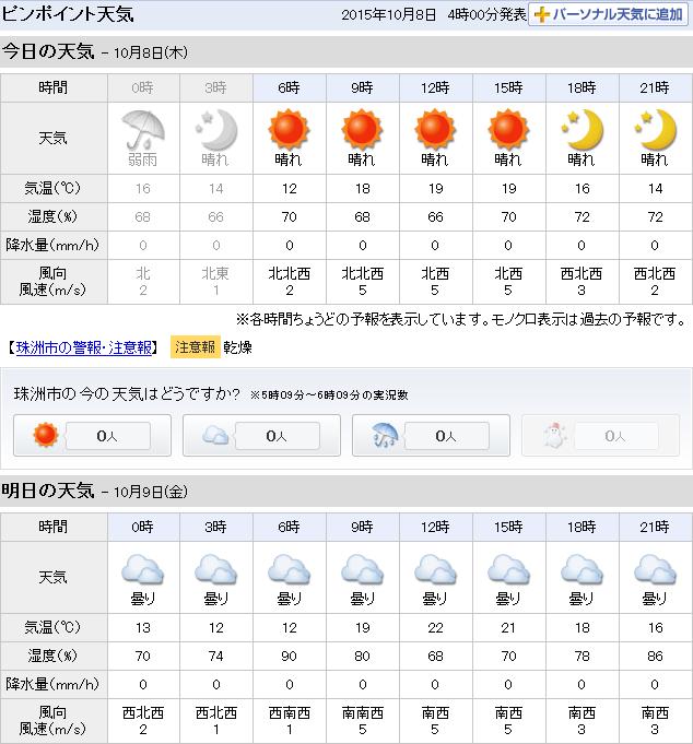 10-08天気予報