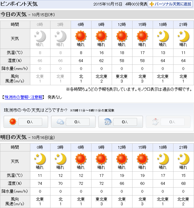 10-15天気予報