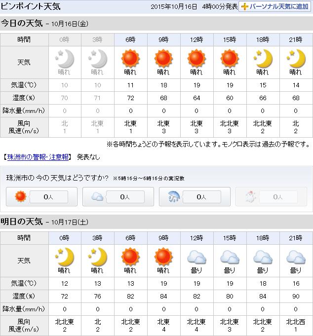 10-16天気予報