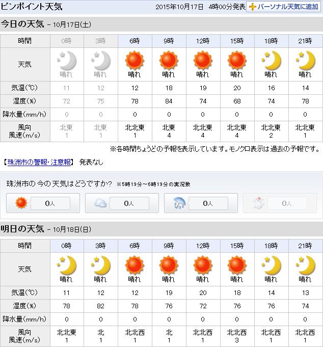 10-17天気予報