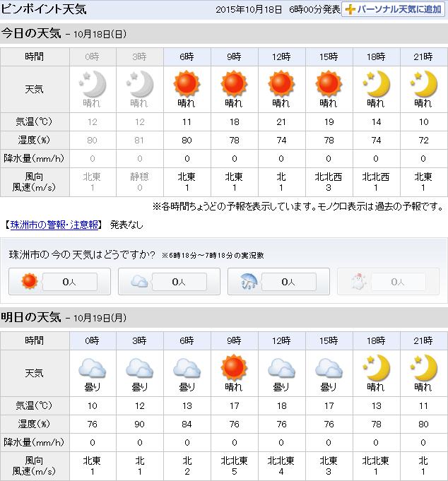 10-18t天気予報