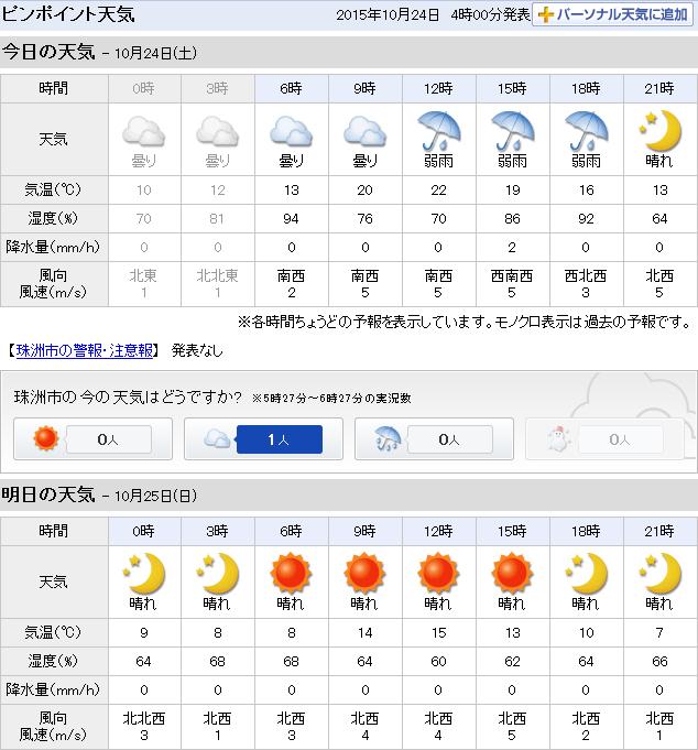 10-24天気予報