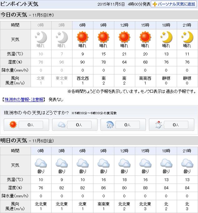 11-05天気予報