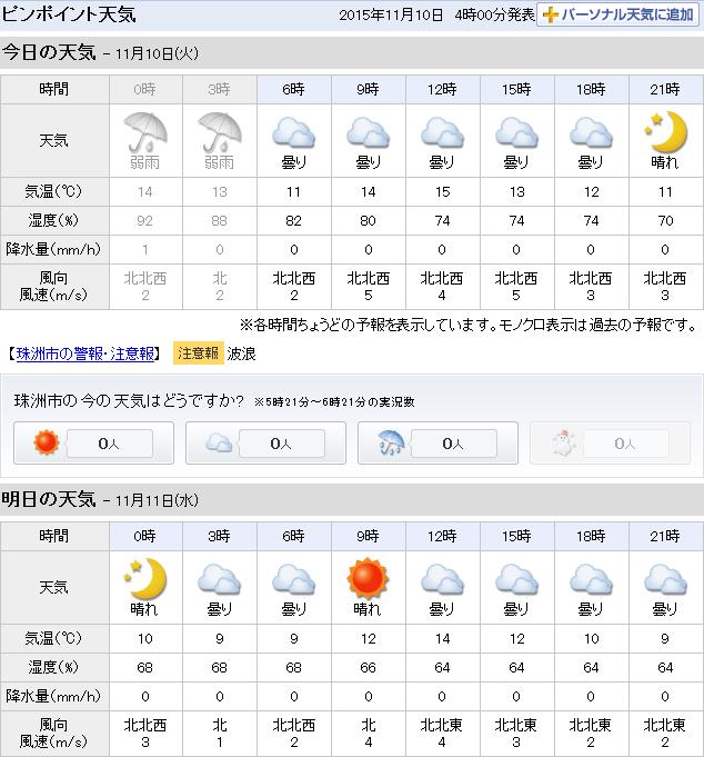 11-10天気予報