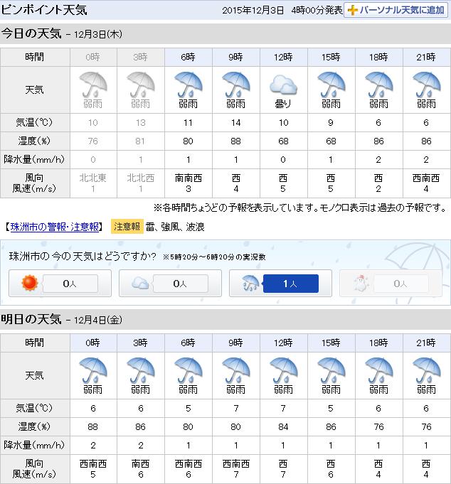 12-03天気予報