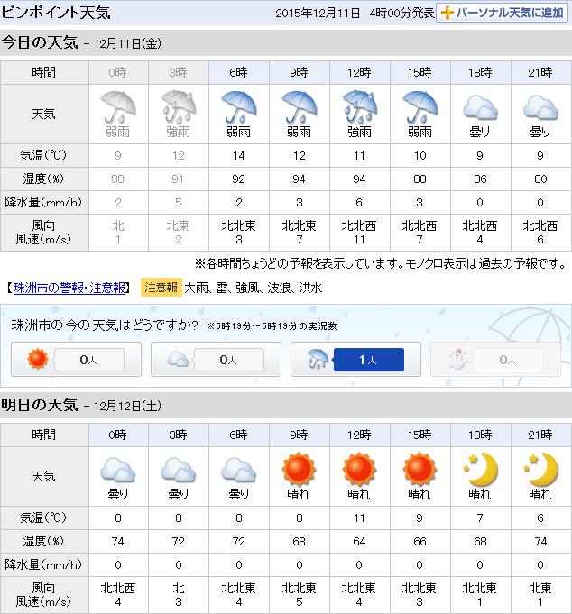 12-11天気予報