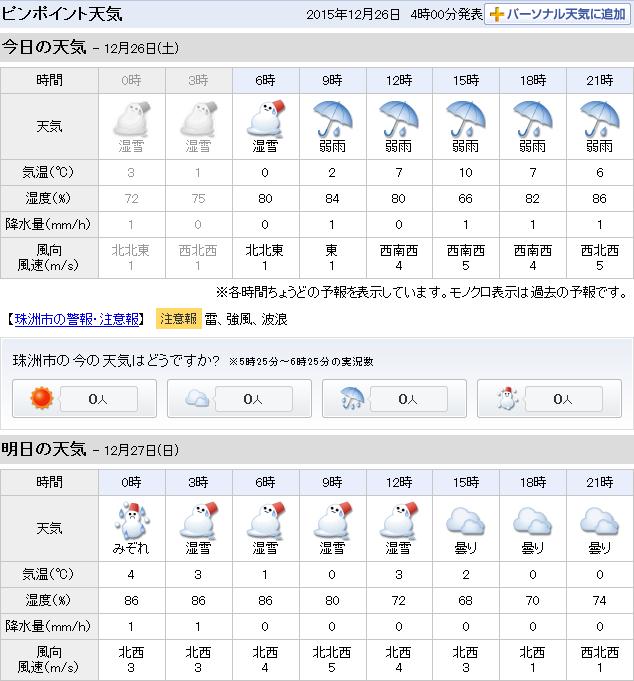 12-26天気予報