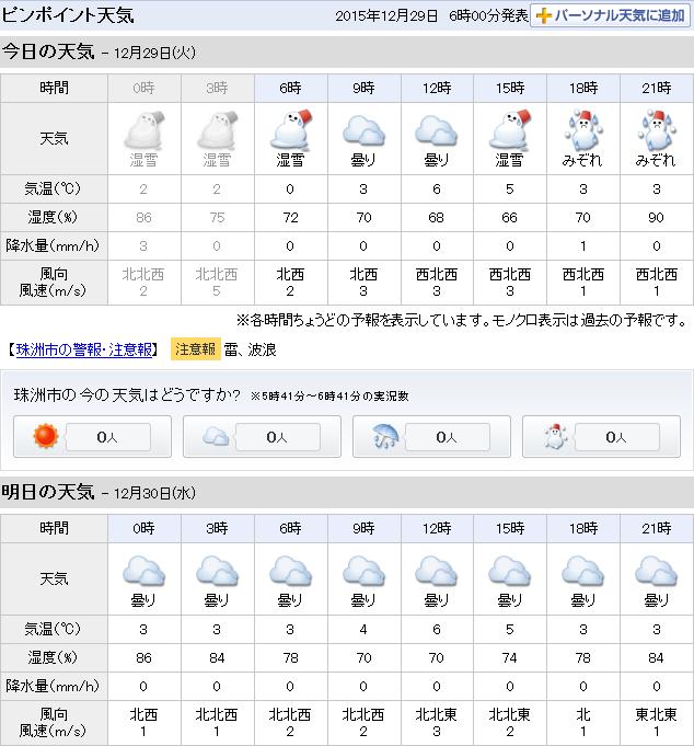 12-29天気予報