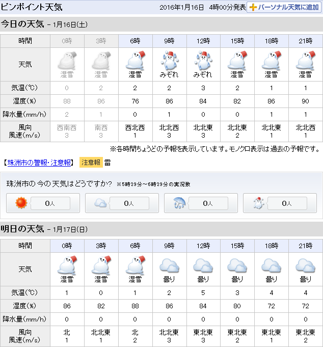 01-16天気予報