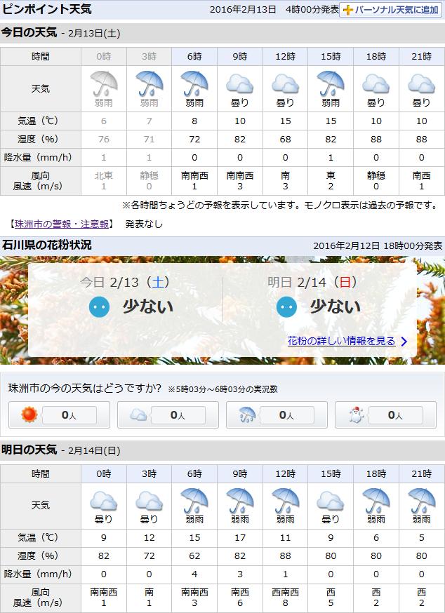 02-13天気予報