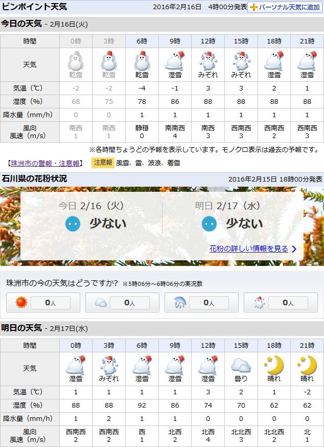 02-16天気予報