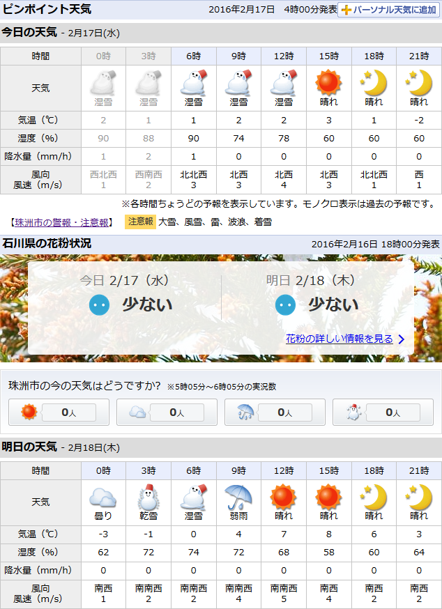 02-17天気予報