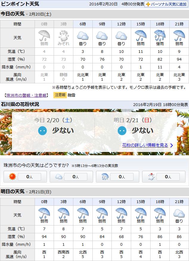 02-20天気予報