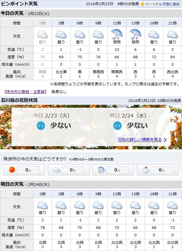 02-23天気予報