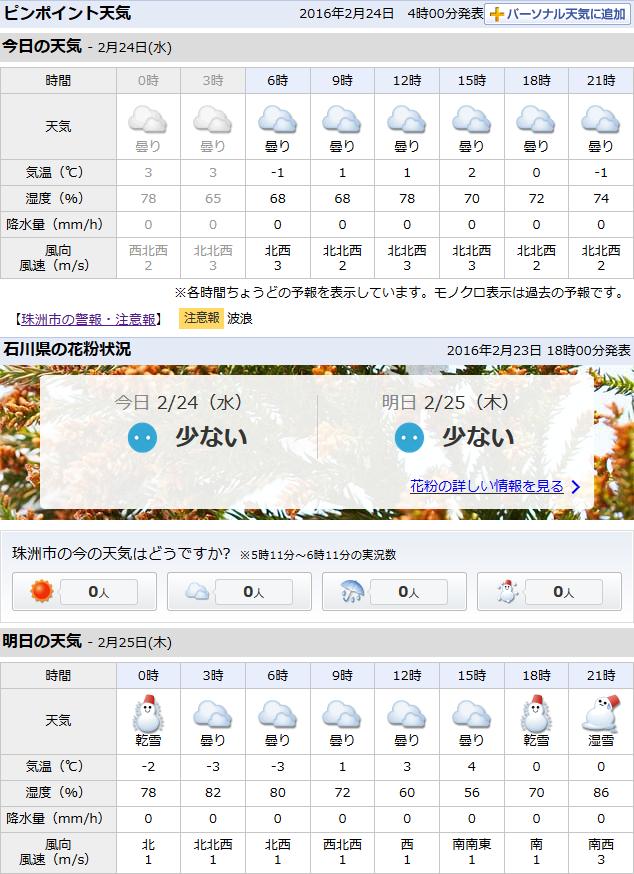 02-24天気予報