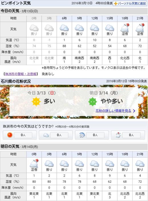 03-13天気予報