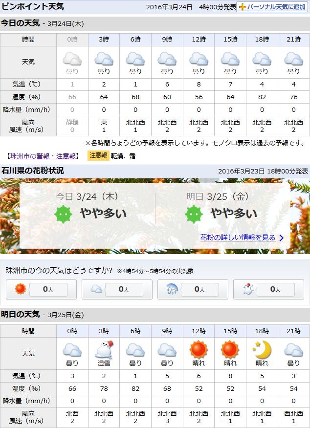 03-24天気予報