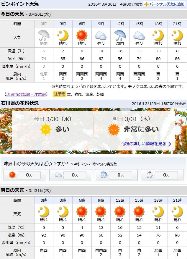 03-30天気予報