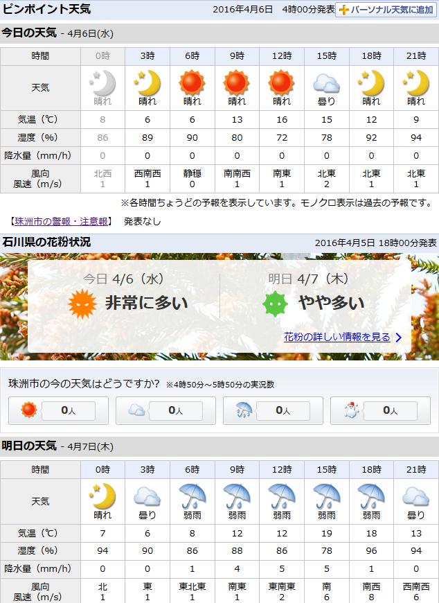 04-06天気予報
