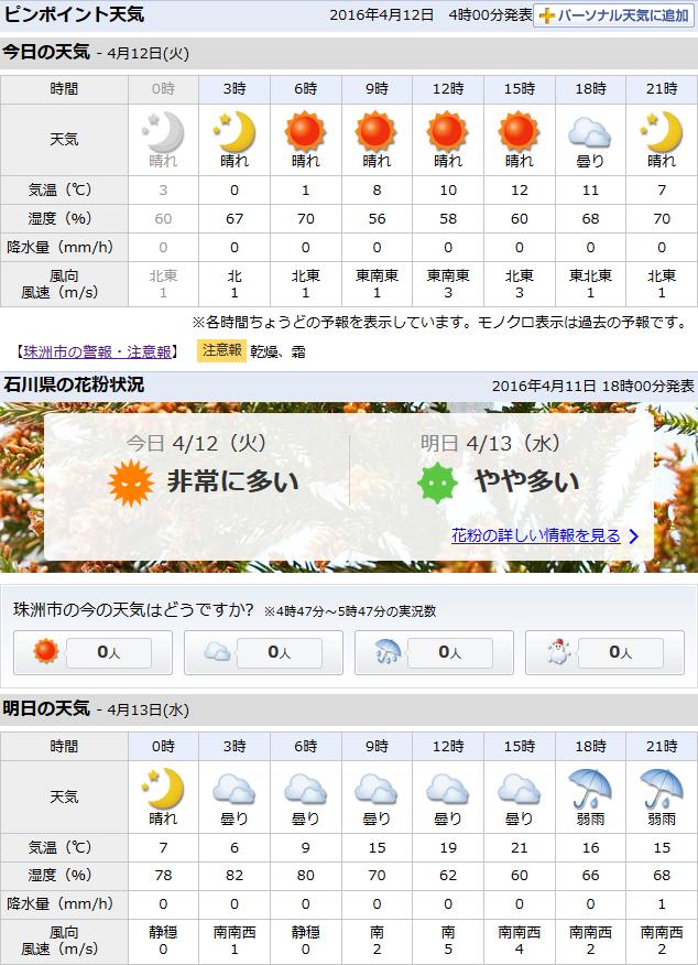 04-12天気予報