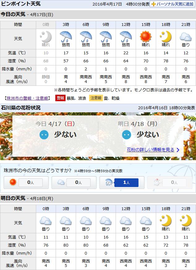 04-17天気予報