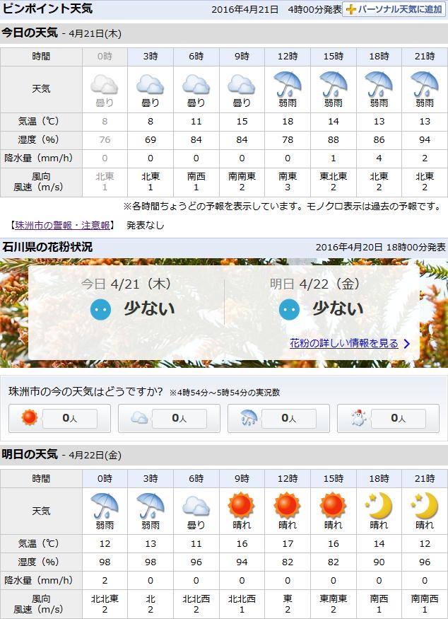 04-21天気予報