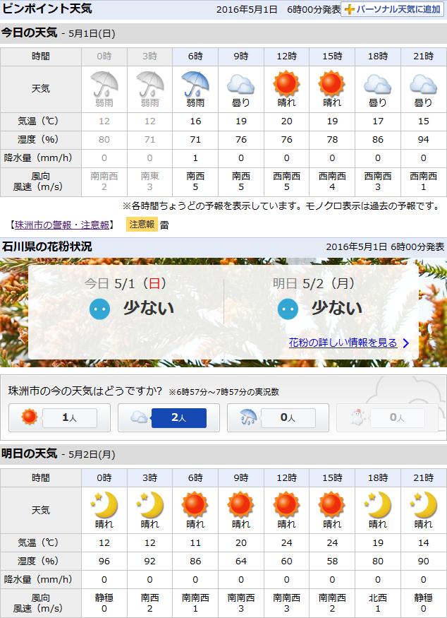 05-01天気予報
