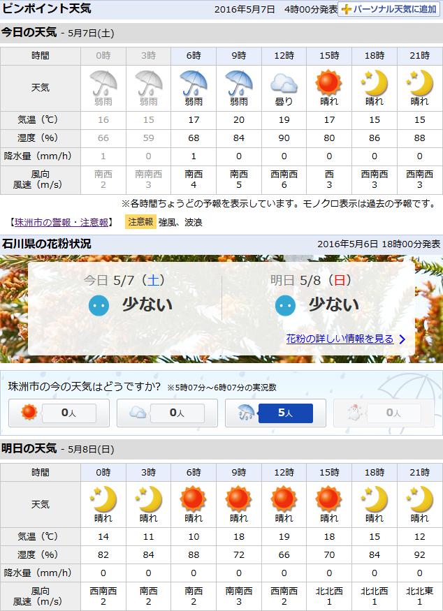 05-07天気予報