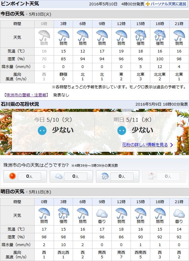 05-10天気予報