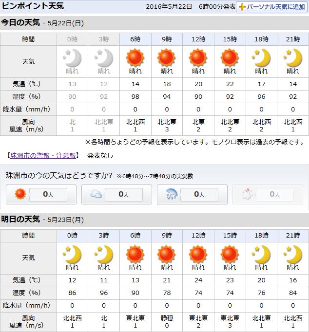 05-22天気予報