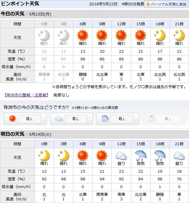 05-23天気予報