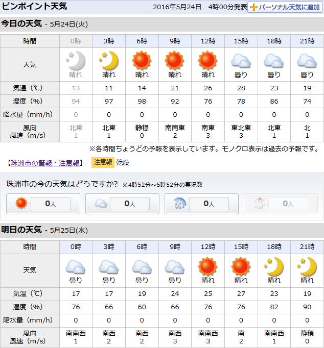 05-24天気予報