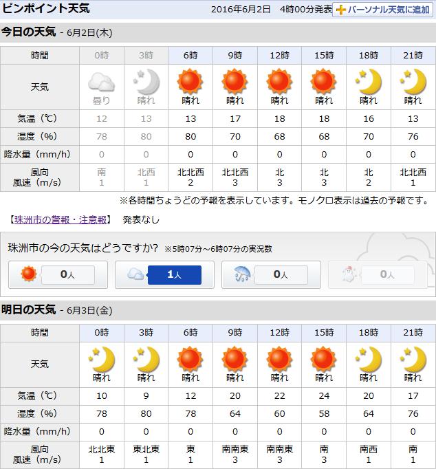 06-02天気予報