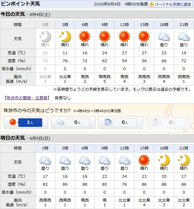 06-04天気予報