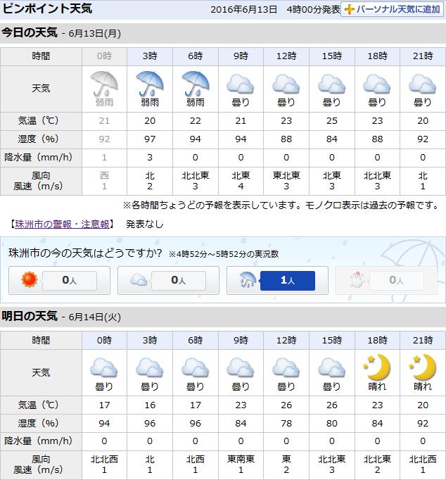 06-13天気予報