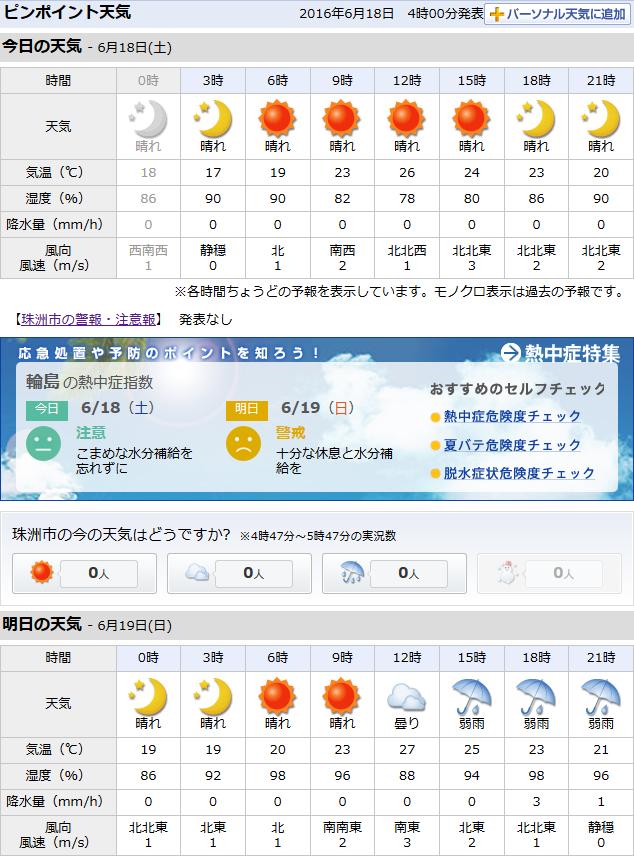 06-18天気予報