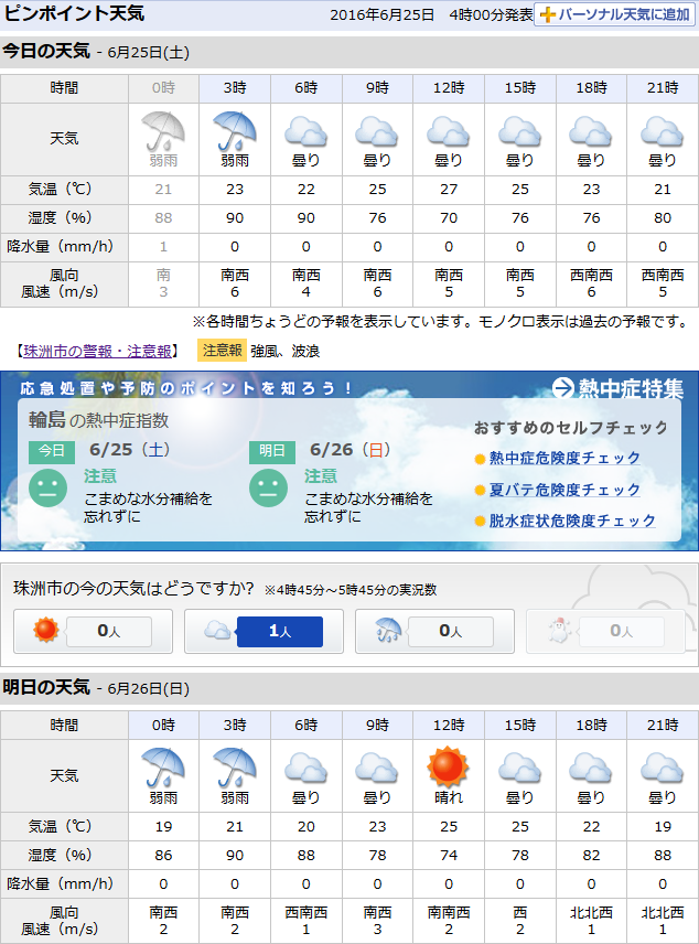 06-25天気予報