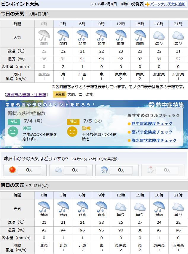 07-04天気予報