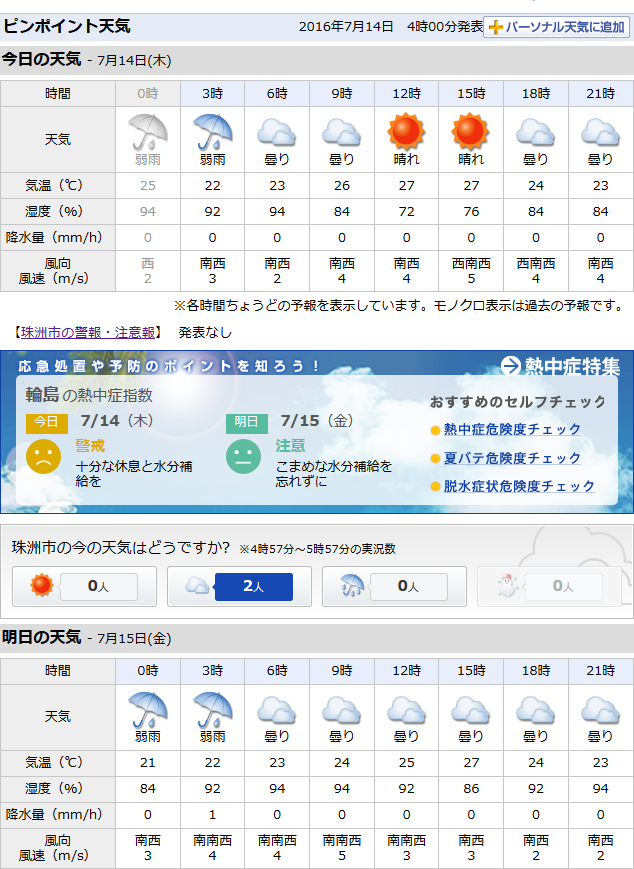 07-14天気予報