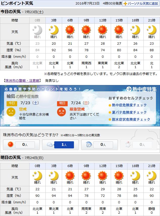 07-23天気予報