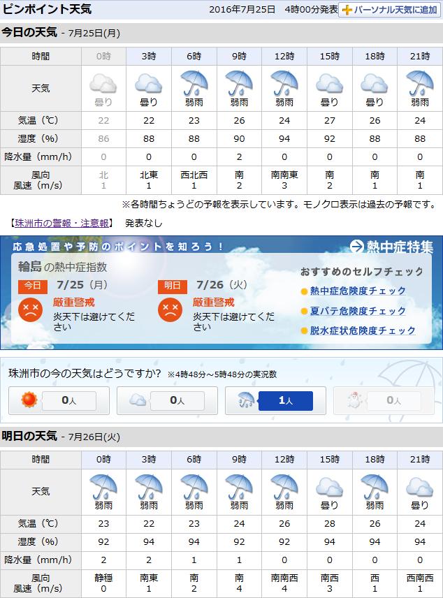 07-25天気予報