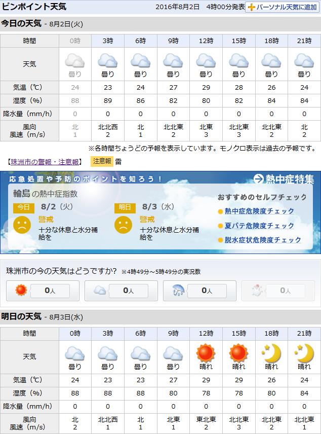 08-02天気予報