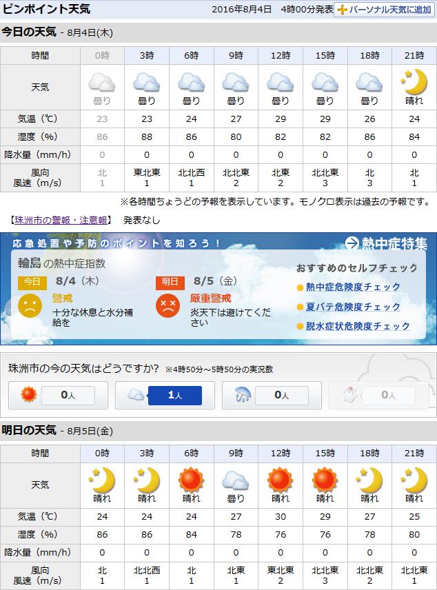 08-04天気予報