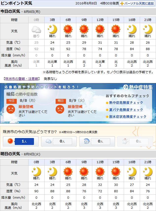 08-08天気予報